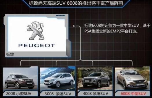 Peugeot працює над середньорозмірним кросовером 6008