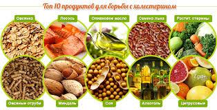 За допомогою яких продуктів можна знизити рівень холестерину?